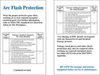 Brady Injury Prevention Training Wallet Card 102525 - English - 754476-01254