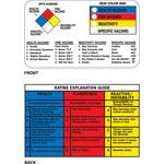 Brady GHS Wallet Card 58515 - English - 754476-58515