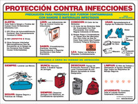 Brady Paper Rectangle White Hazardous Material Sign - 24 in Width x 18 in Height - Laminated - Language Spanish - PS125S