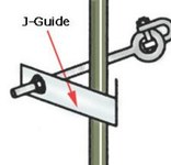 DBI-SALA Optional J Guide - 840779-00351